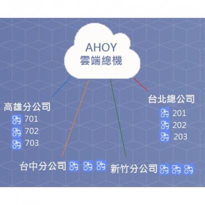 雲端總機架構圖.jpg